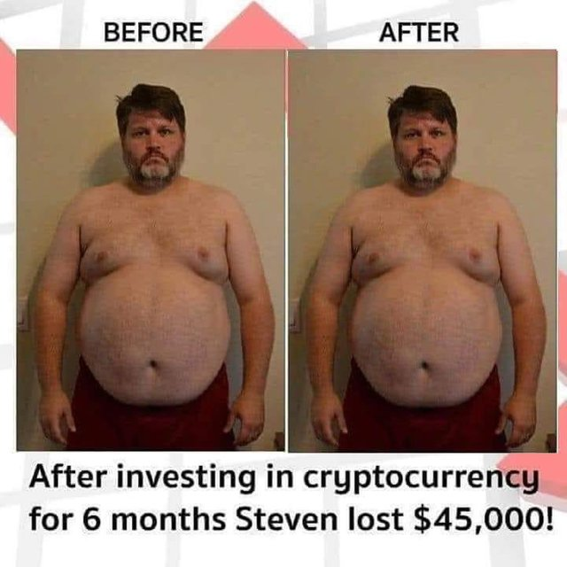 CRYPTO WEIGHT LOSS