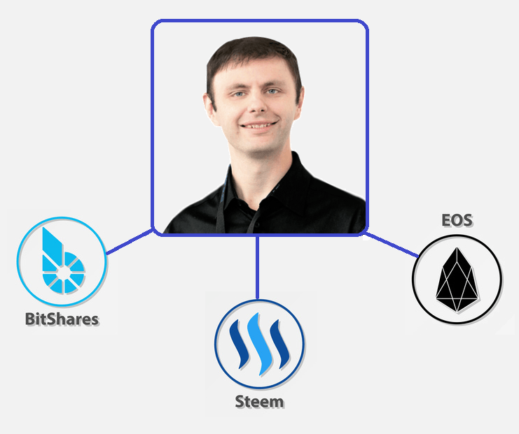 DAN LARIMER LEAVING EOS