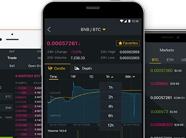 Binance iOS App Officially Listed on Apple App Store