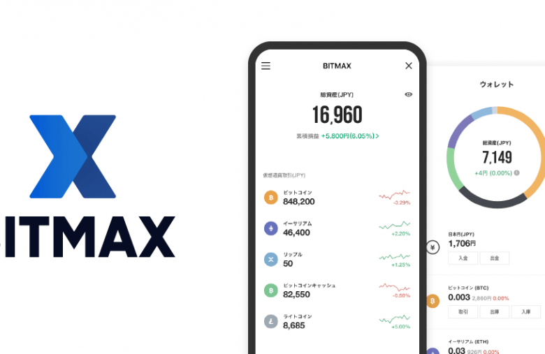 The LINE messaging app launches its crypto exchange Bitmax in Japan