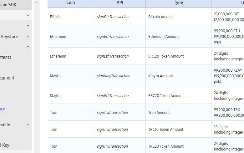 Tron trx on the samsung keystore blockchain wallet