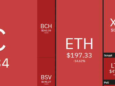 bitcoin price goes down