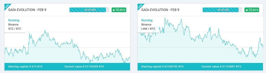 make money from home with crypto trading bot