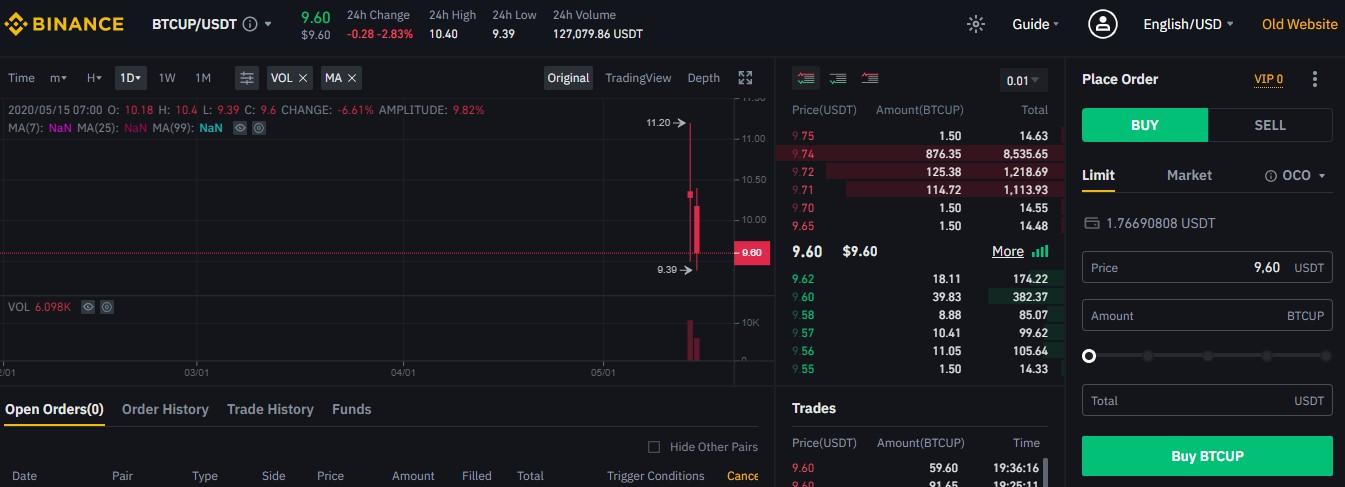 leveraged token trading on binance