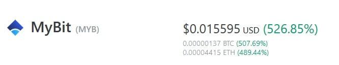 mybit price up 500%