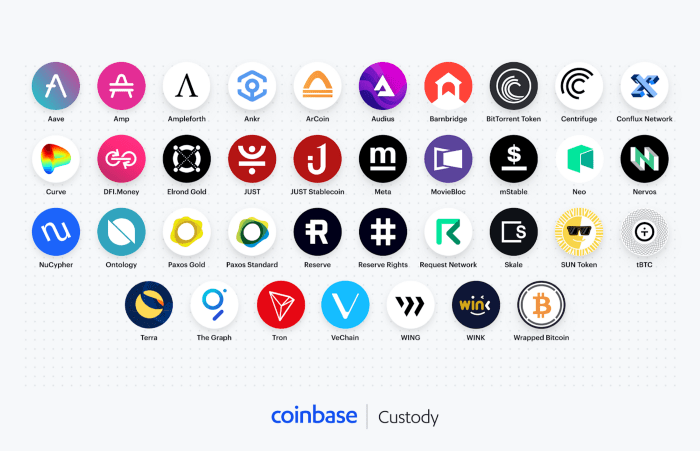 Coinbase Custody plans to add support for new cryptoassets