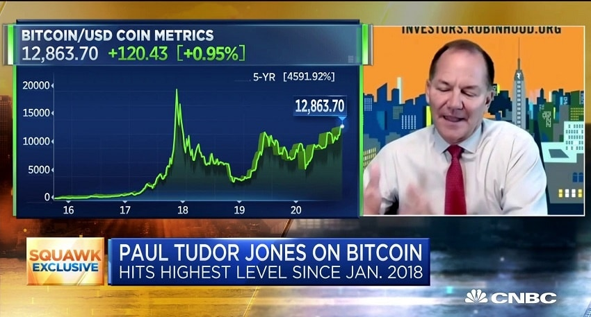 For Paul Tudor Jones, Bitcoin is like investing with Steve Jobs and Apple or investing early in Google.