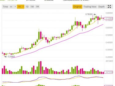 The GRT price (The Graph) keeps going up since its listing on Coinbase & Kraken, is this the new Link