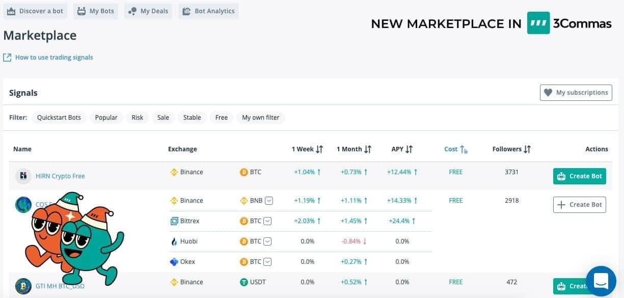 3commas marketplace trading bots