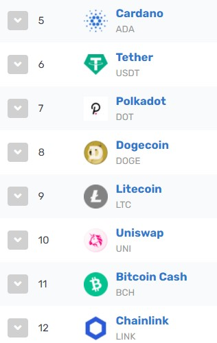 doge price coinmarketcap