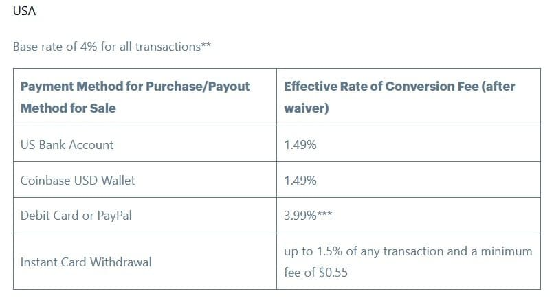 paypal fee coinbase
